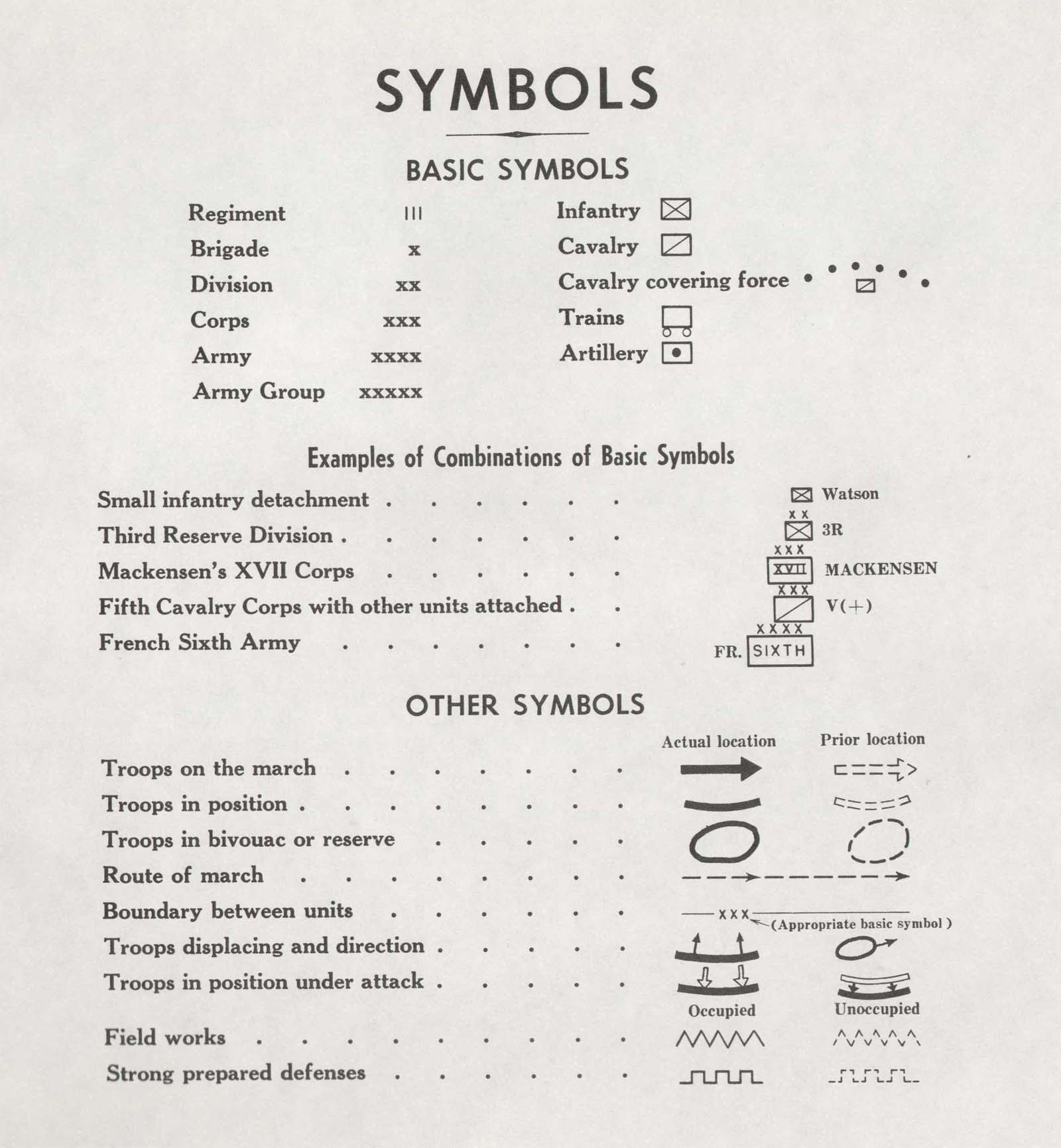 Military Map Symbols Powerpoint Topsimages